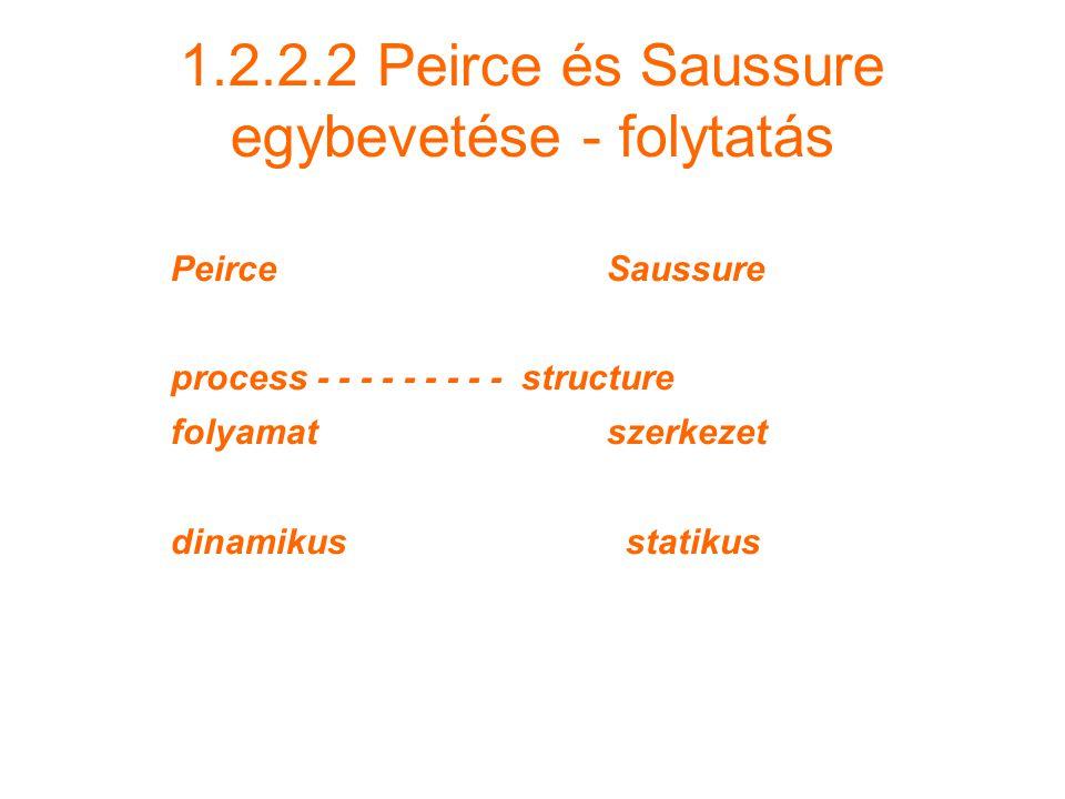 1.2.2.2 Peirce és Saussure egybevetése - folytatás
