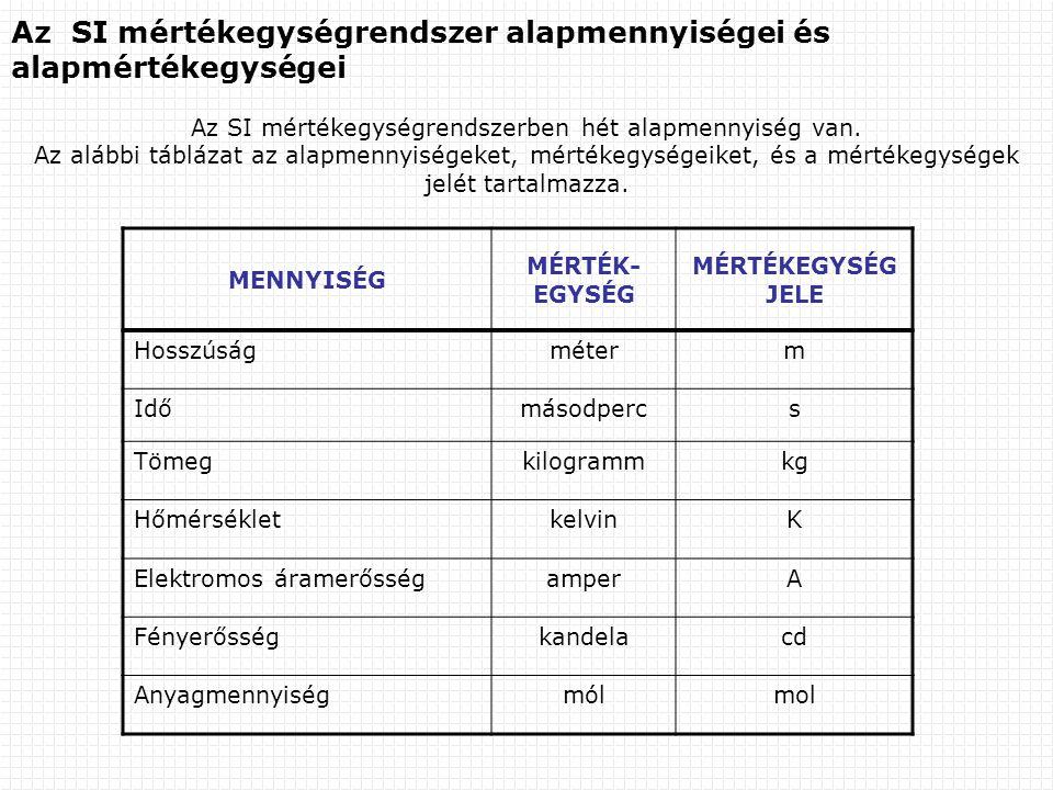 Az SI mértékegységrendszerben hét alapmennyiség van.