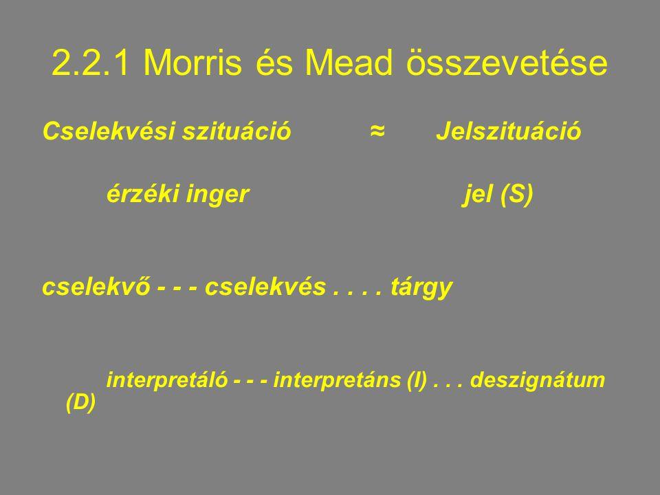2.2.1 Morris és Mead összevetése