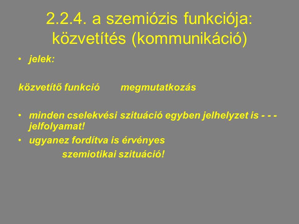 2.2.4. a szemiózis funkciója: közvetítés (kommunikáció)
