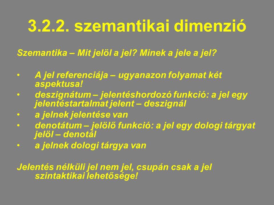 3.2.2. szemantikai dimenzió Szemantika – Mit jelöl a jel Minek a jele a jel A jel referenciája – ugyanazon folyamat két aspektusa!