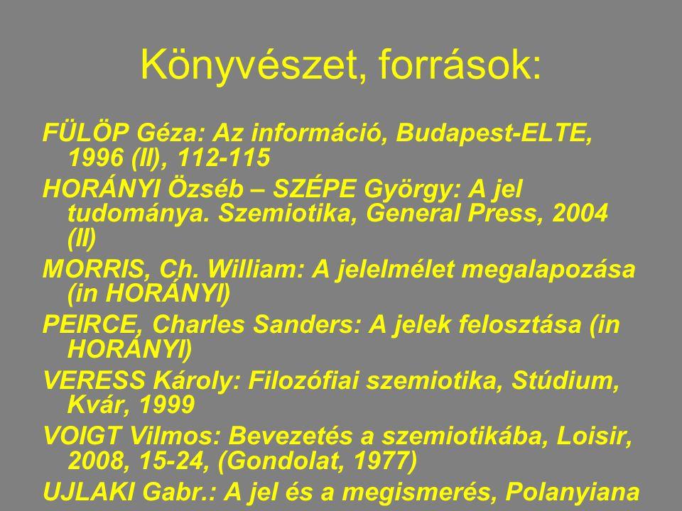 Könyvészet, források: FÜLÖP Géza: Az információ, Budapest-ELTE, 1996 (II), 112-115.