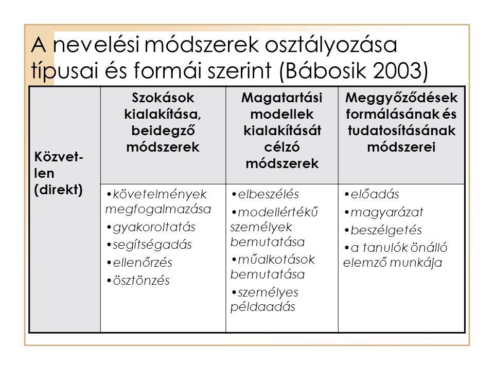 A nevelési módszerek osztályozása típusai és formái szerint (Bábosik 2003)