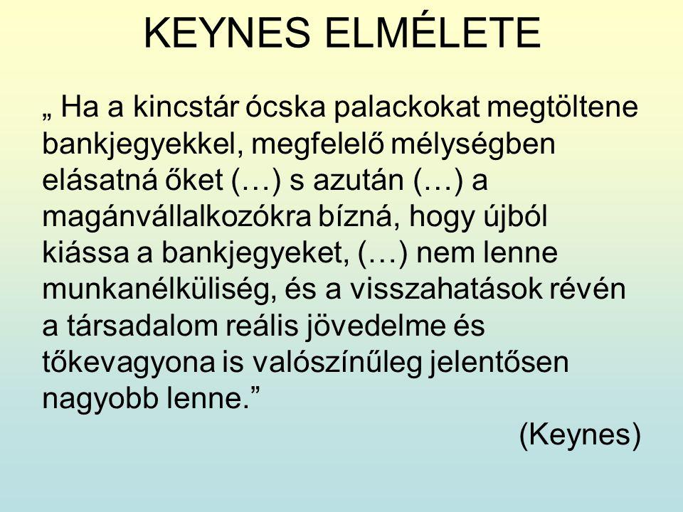 KEYNES ELMÉLETE