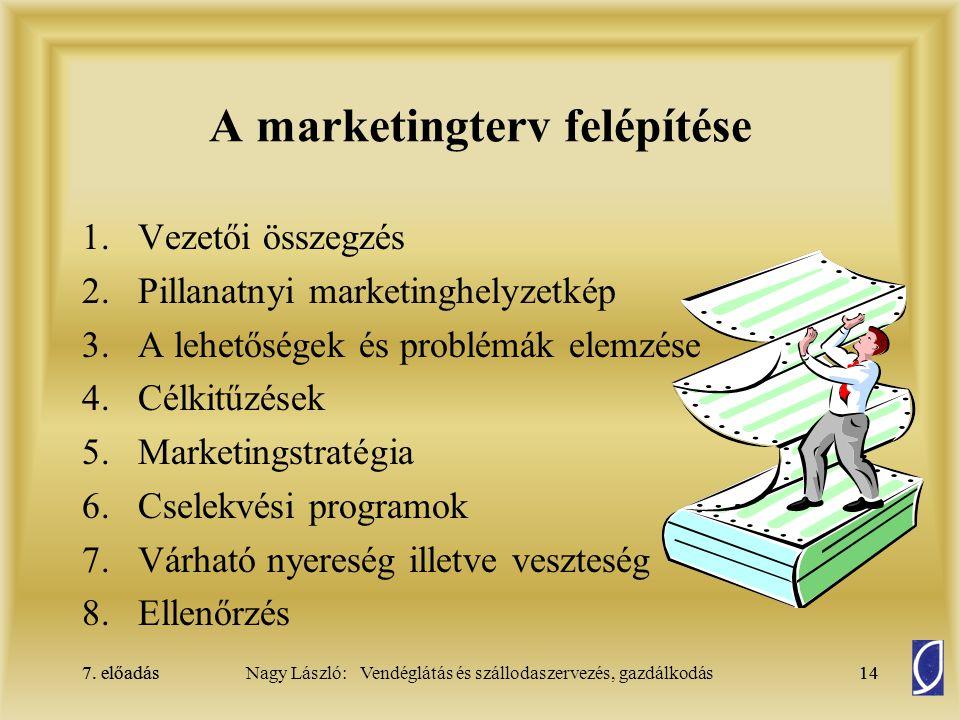 A marketingterv felépítése