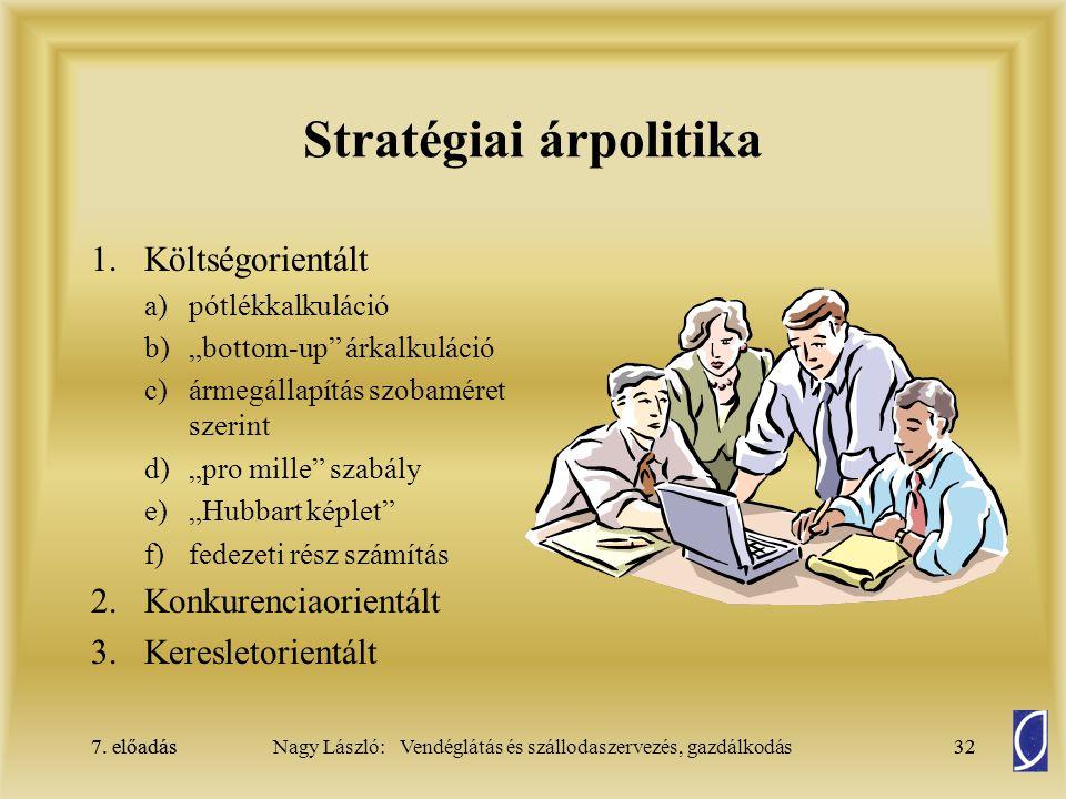 Stratégiai árpolitika