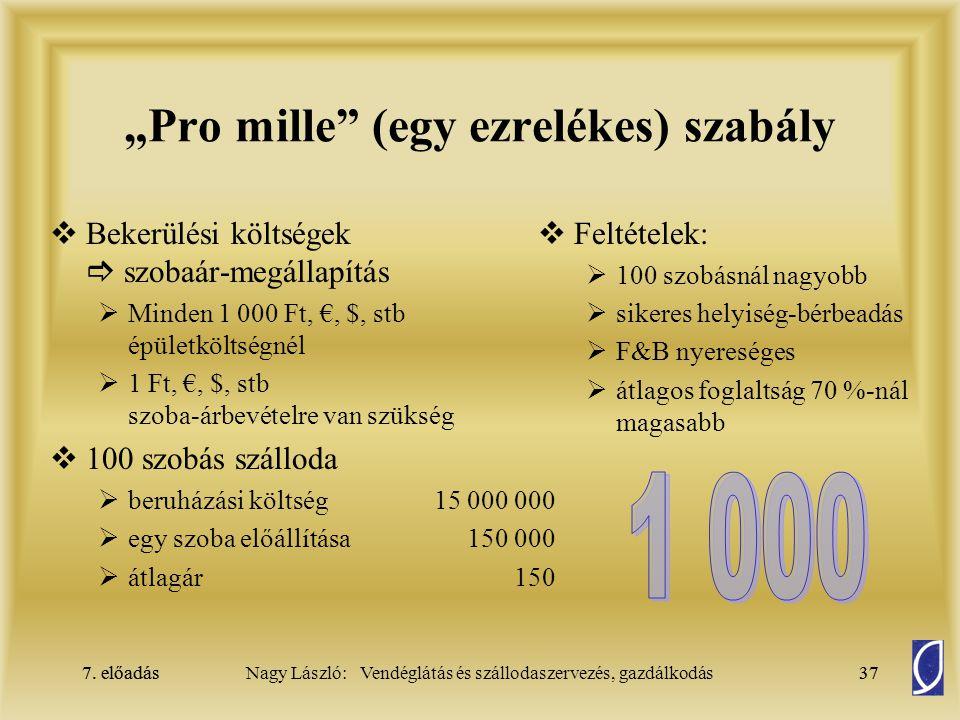 """""""Pro mille (egy ezrelékes) szabály"""