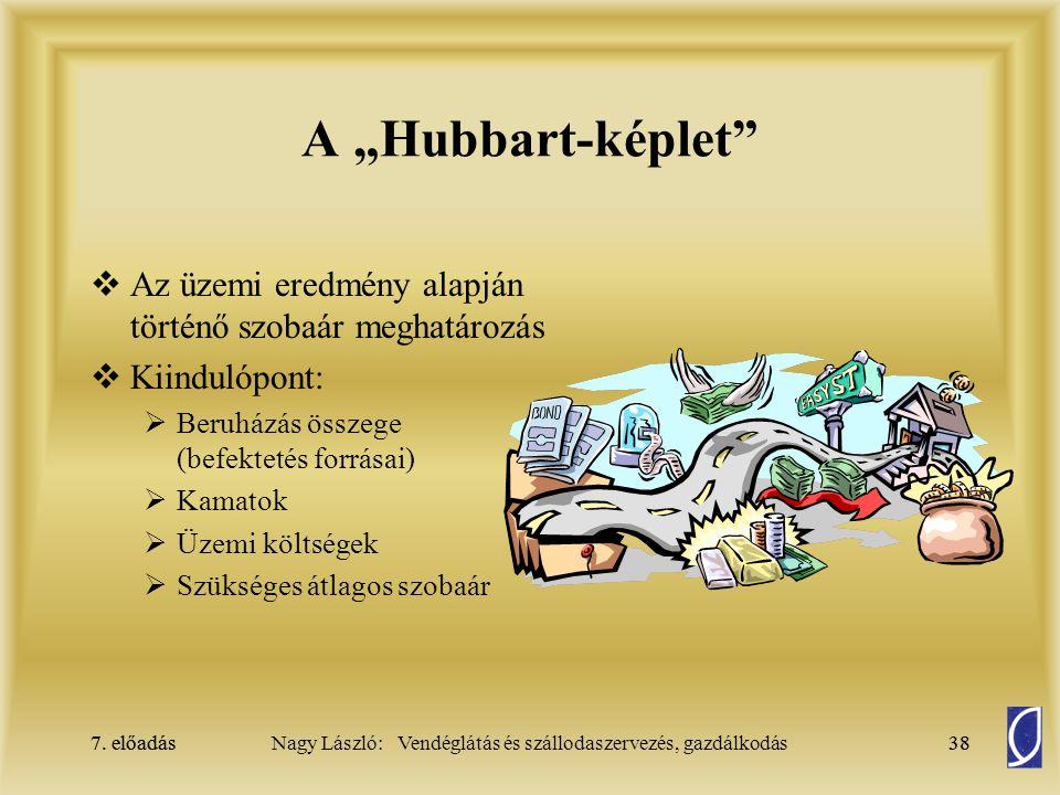 """A """"Hubbart-képlet Az üzemi eredmény alapján történő szobaár meghatározás. Kiindulópont: Beruházás összege (befektetés forrásai)"""