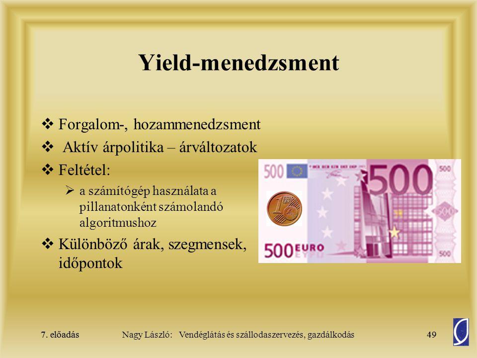 Yield-menedzsment Forgalom-, hozammenedzsment