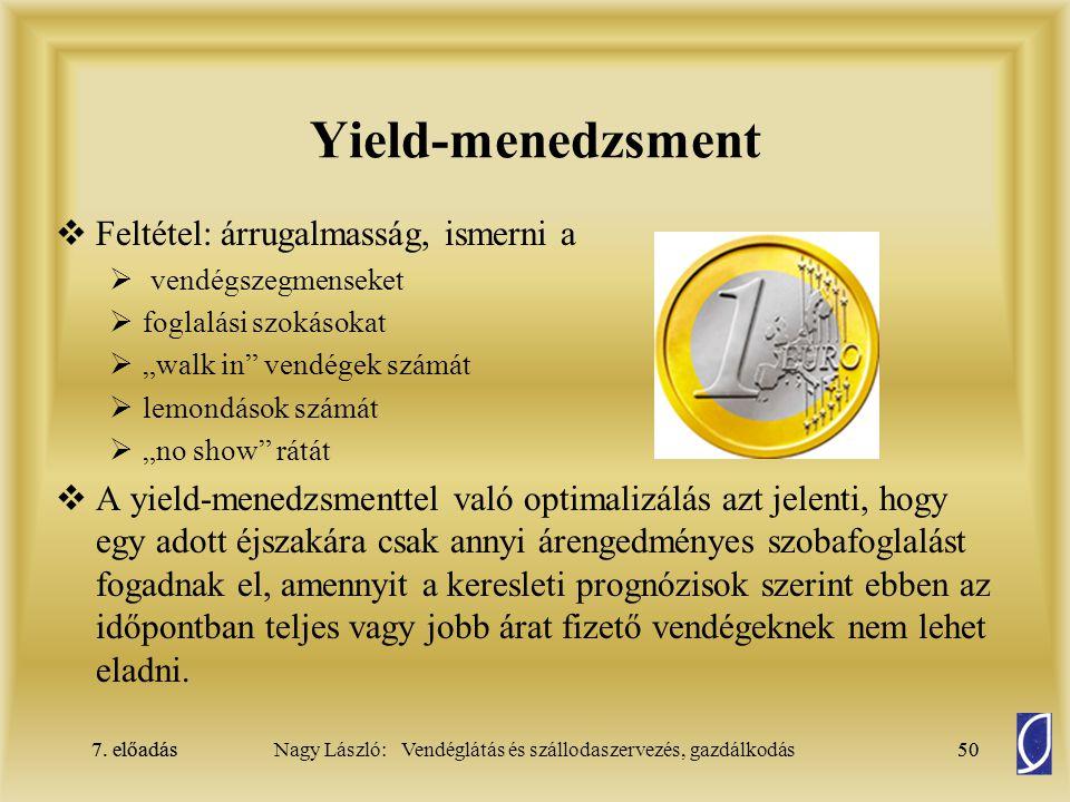 Yield-menedzsment Feltétel: árrugalmasság, ismerni a