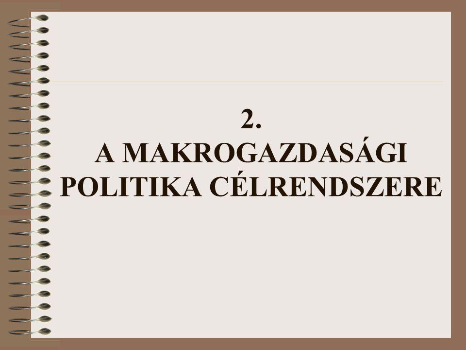 2. A MAKROGAZDASÁGI POLITIKA CÉLRENDSZERE