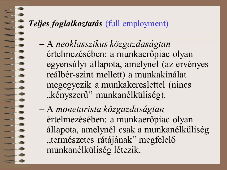 Teljes foglalkoztatás (full employment)