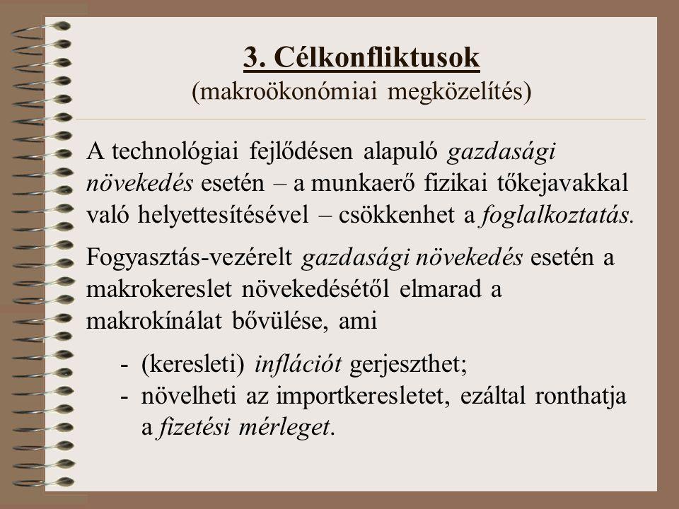 3. Célkonfliktusok (makroökonómiai megközelítés)