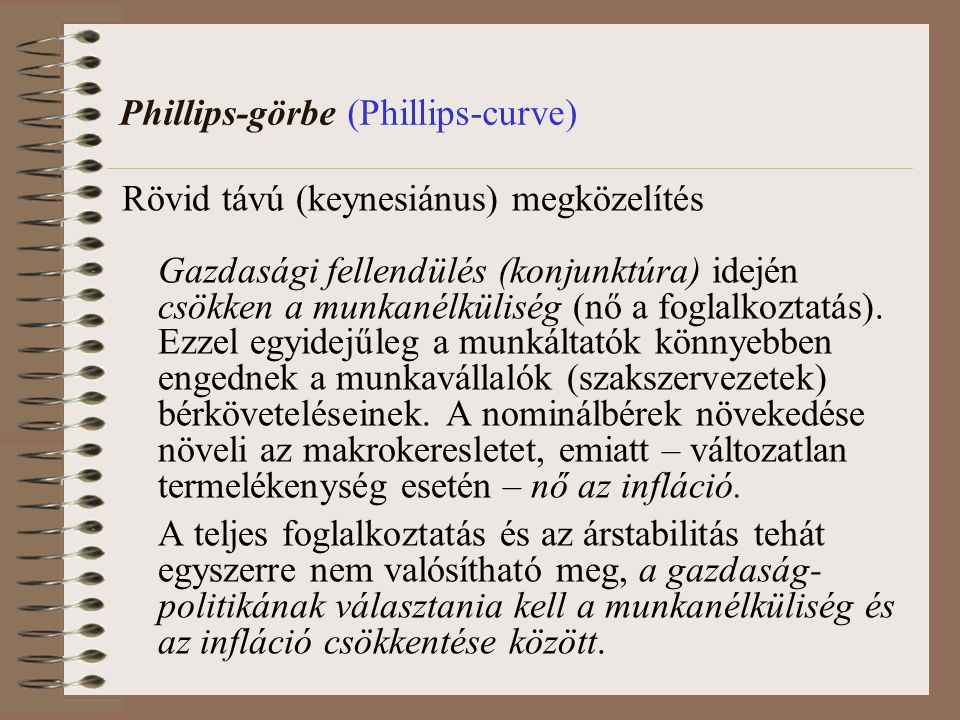 Phillips-görbe (Phillips-curve)