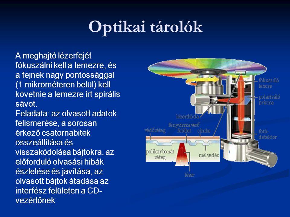 Optikai tárolók