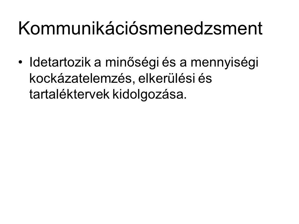 Kommunikációsmenedzsment