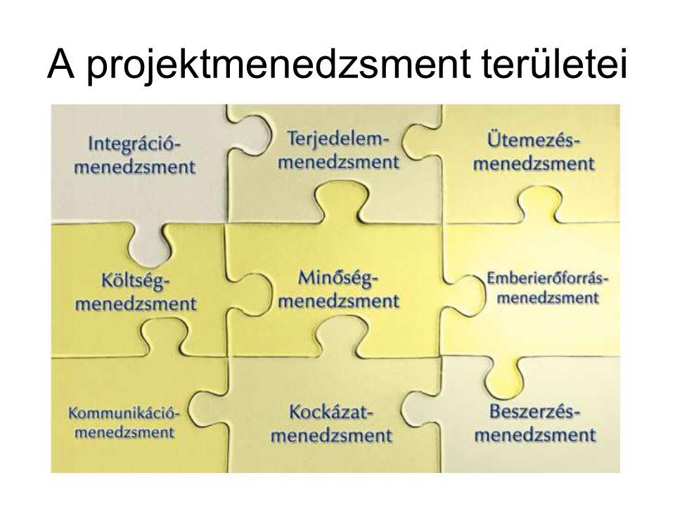 A projektmenedzsment területei