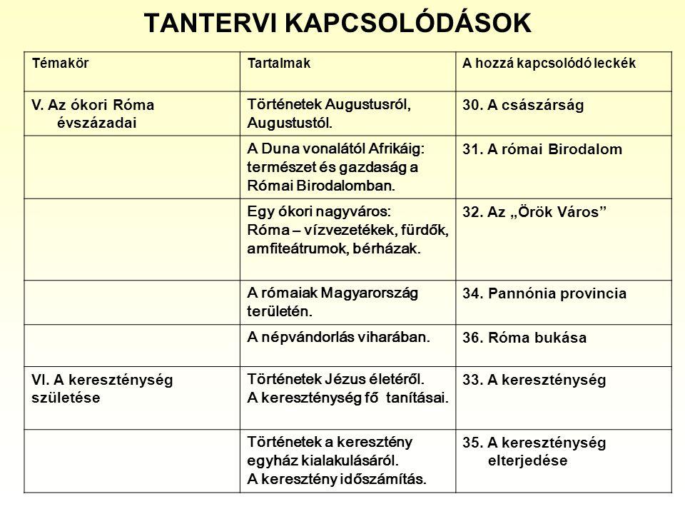 TANTERVI KAPCSOLÓDÁSOK