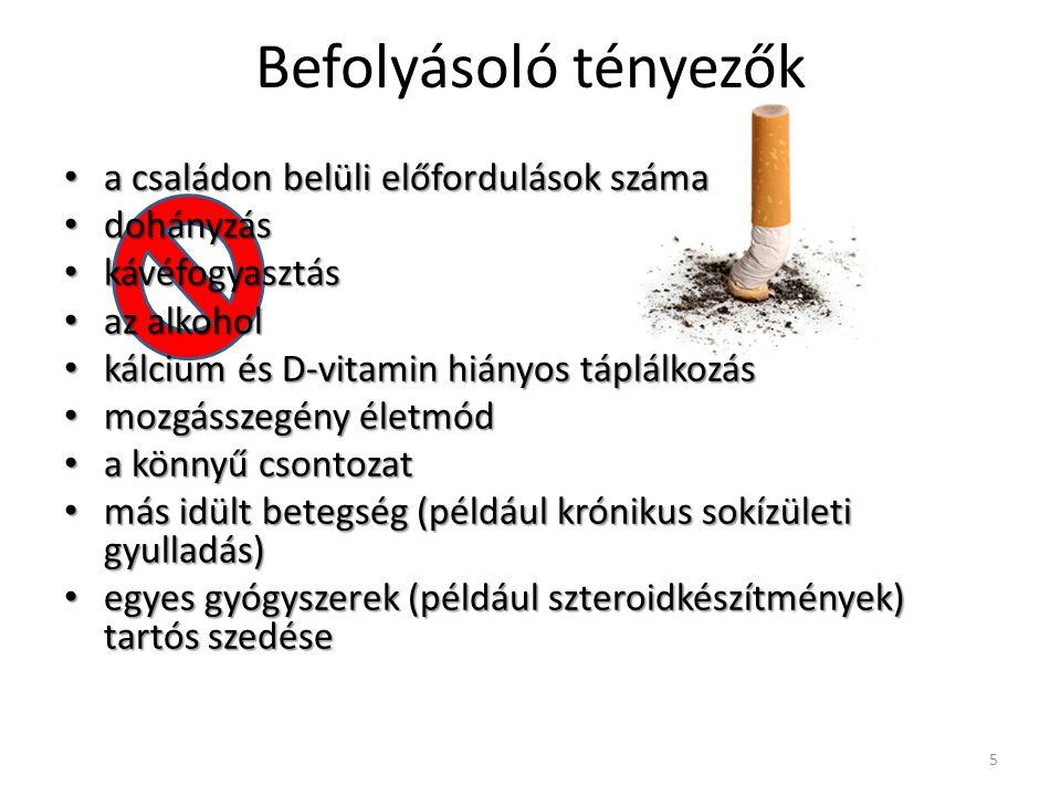 Befolyásoló tényezők a családon belüli előfordulások száma dohányzás