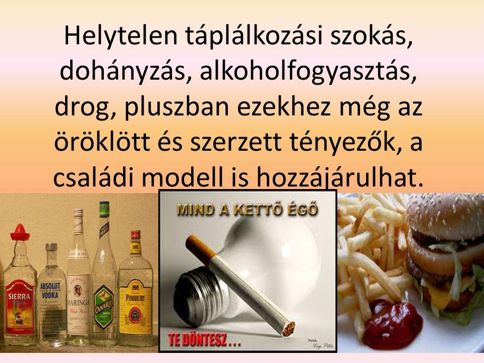 Helytelen táplálkozási szokás, dohányzás, alkoholfogyasztás, drog, pluszban ezekhez még az öröklött és szerzett tényezők, a családi modell is hozzájárulhat.