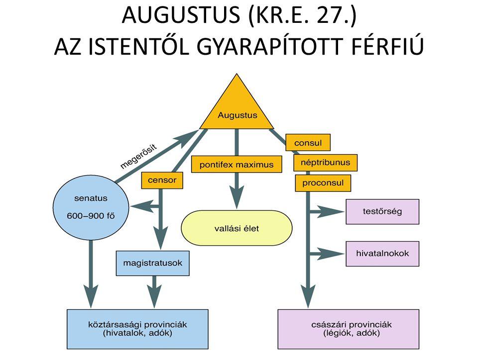 AUGUSTUS (KR.E. 27.) AZ ISTENTŐL GYARAPÍTOTT FÉRFIÚ