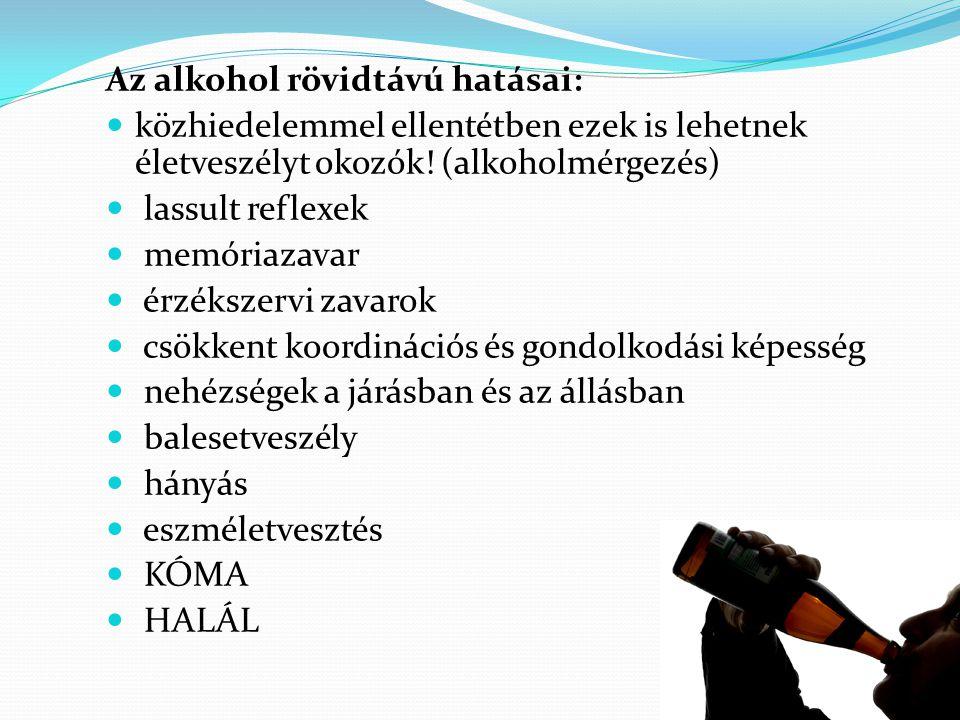 Az alkohol rövidtávú hatásai: