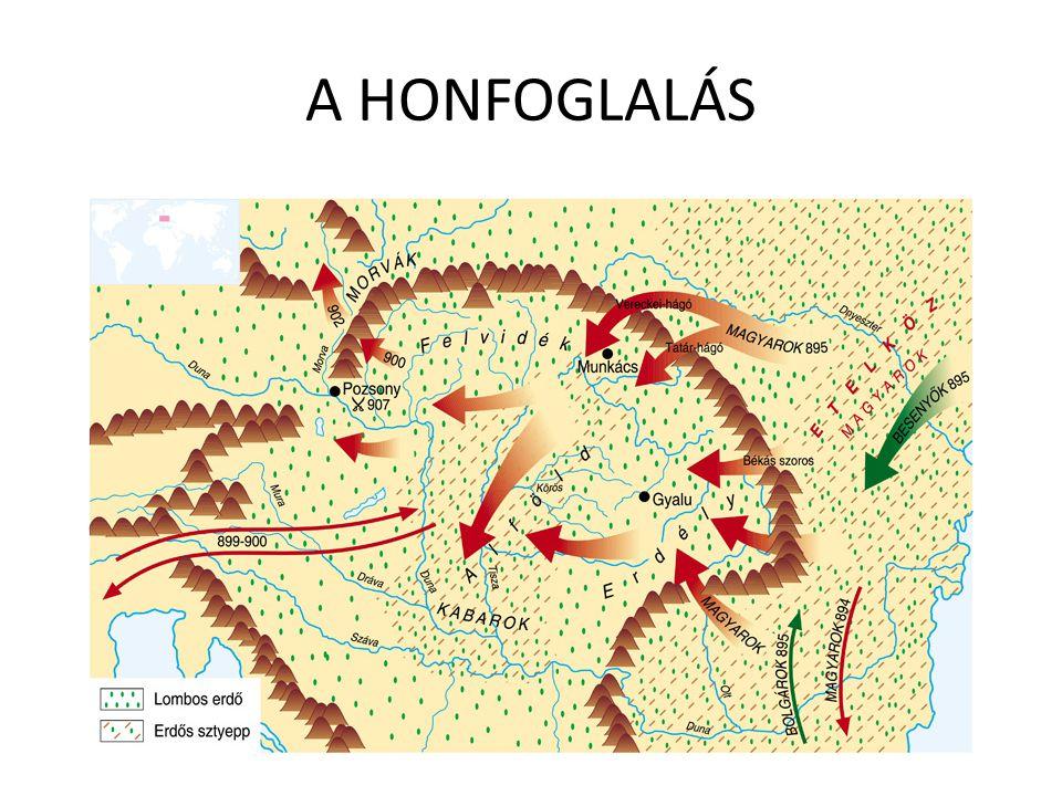 A HONFOGLALÁS