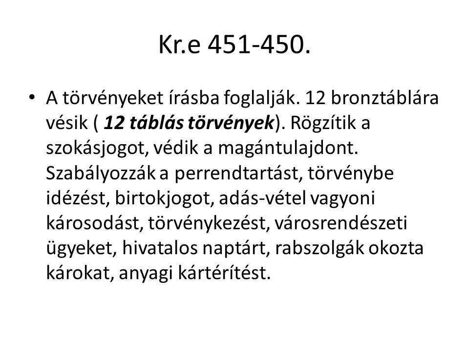 Kr.e 451-450.