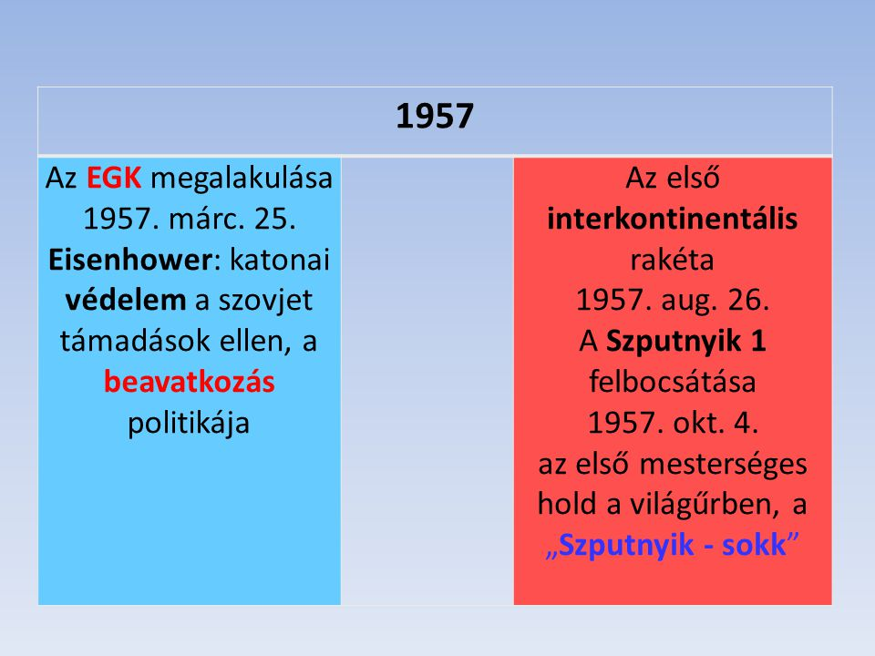 1957 Az EGK megalakulása 1957. márc. 25.