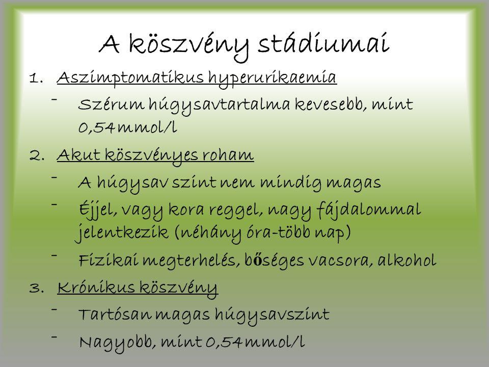 A köszvény stádiumai Aszimptomatikus hyperurikaemia
