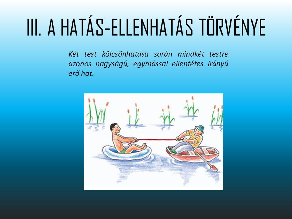 III. A HATÁS-ELLENHATÁS TÖRVÉNYE