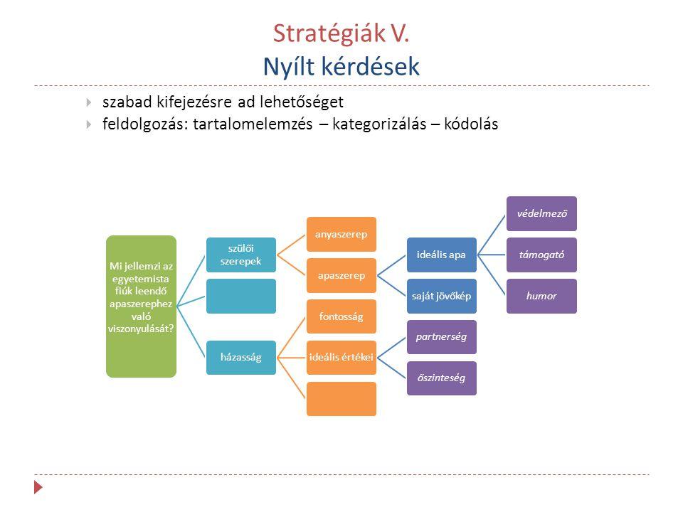Stratégiák V. Nyílt kérdések
