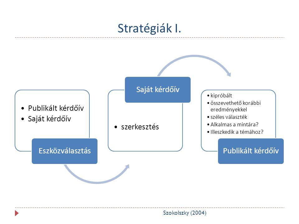 Stratégiák I. Eszközválasztás Publikált kérdőív Saját kérdőív