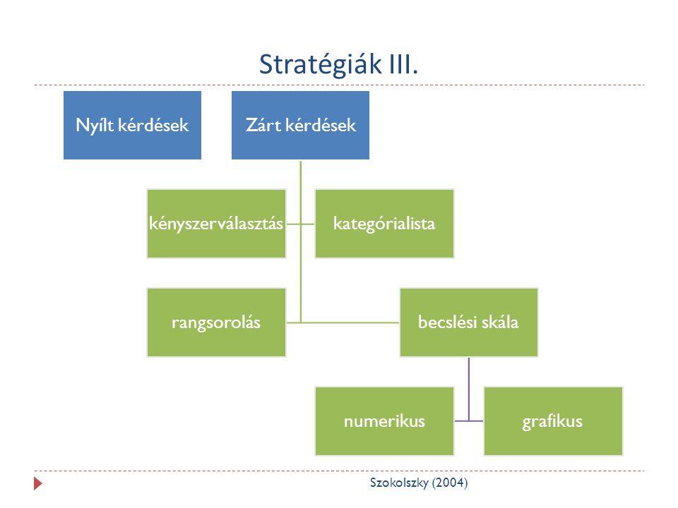 Stratégiák III. Szokolszky (2004) Nyílt kérdések Zárt kérdések