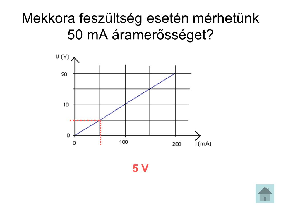 Mekkora feszültség esetén mérhetünk 50 mA áramerősséget