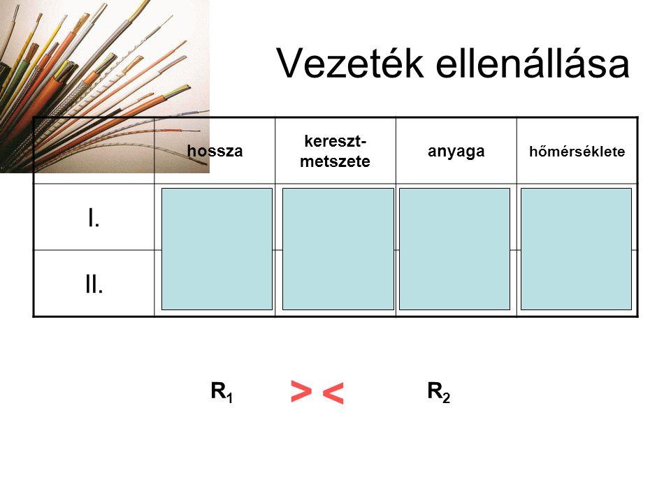 Vezeték ellenállása > < I. 5 m 1 mm2 25 C II. 10 m 2 mm2 200 C