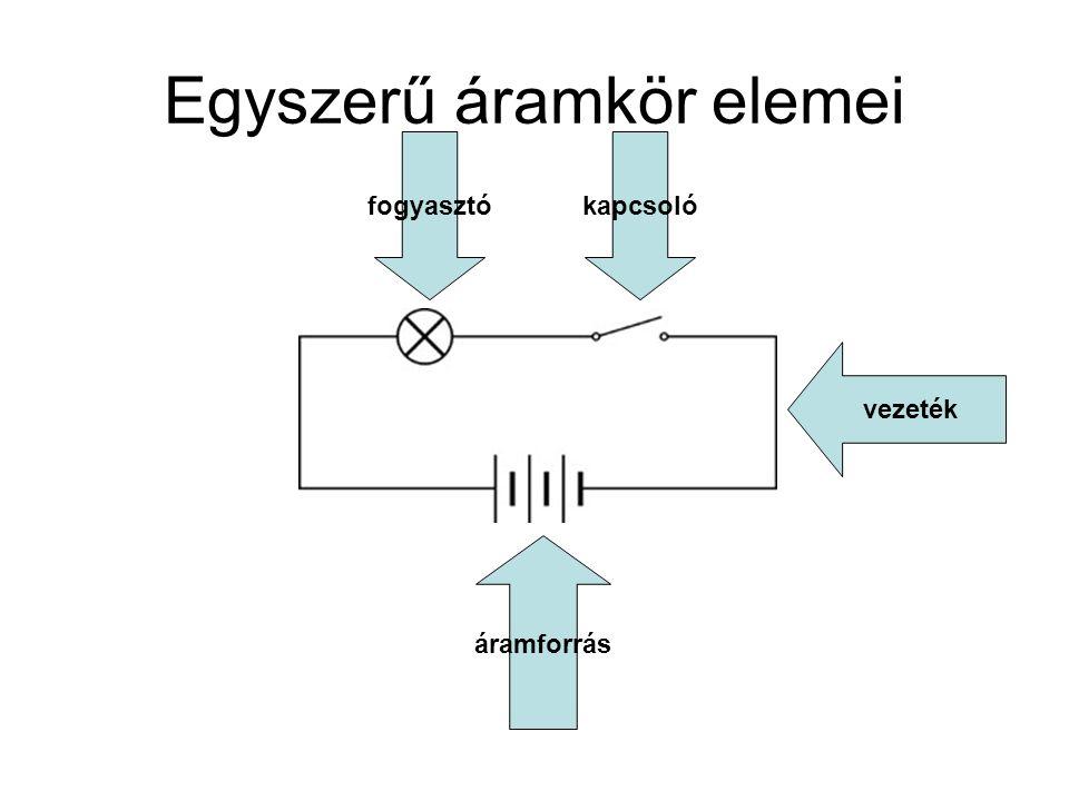 Egyszerű áramkör elemei