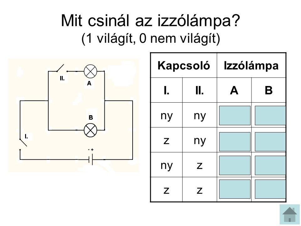 Mit csinál az izzólámpa (1 világít, 0 nem világít)