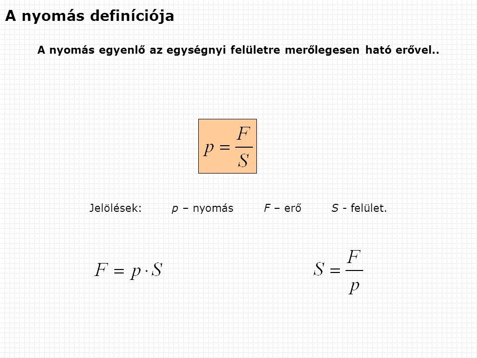 A nyomás egyenlő az egységnyi felületre merőlegesen ható erővel..
