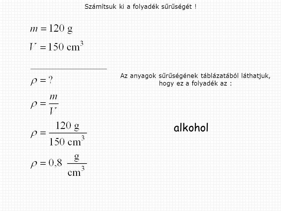 alkohol Számítsuk ki a folyadék sűrűségét !