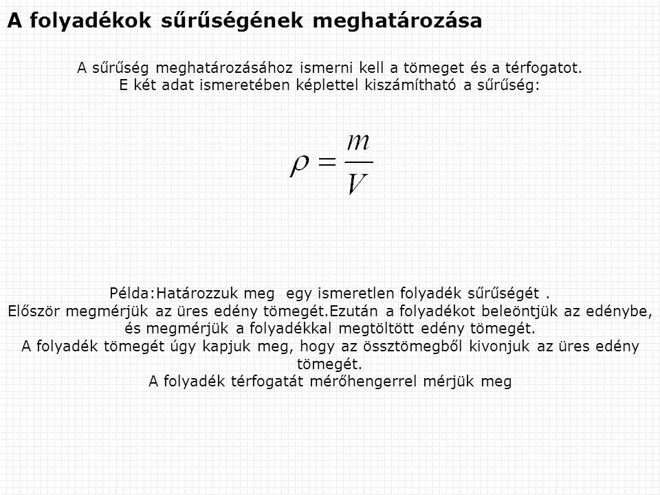 A folyadékok sűrűségének meghatározása
