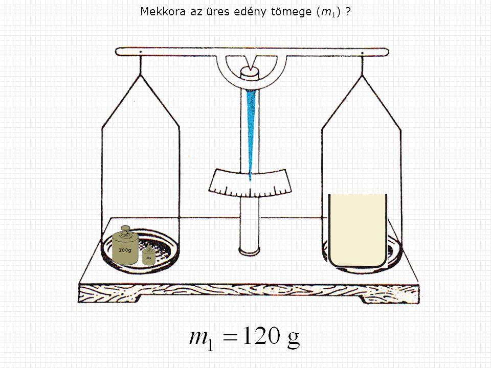 Mekkora az üres edény tömege (m1)