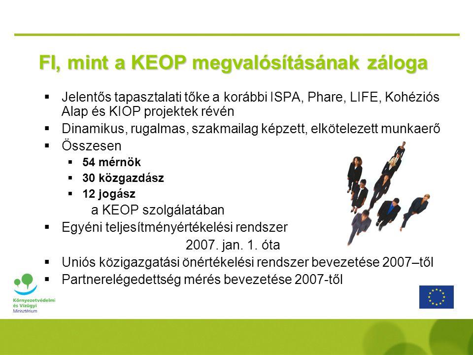 FI, mint a KEOP megvalósításának záloga