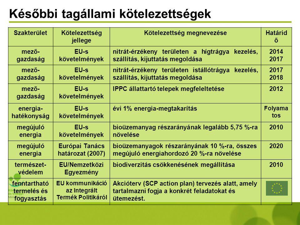 Későbbi tagállami kötelezettségek