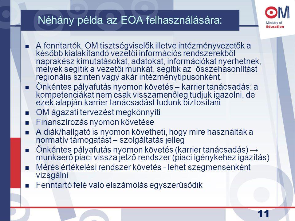 Néhány példa az EOA felhasználására: