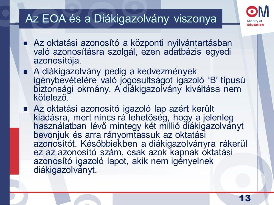 Az EOA és a Diákigazolvány viszonya