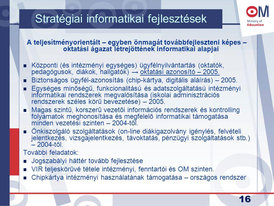 Stratégiai informatikai fejlesztések