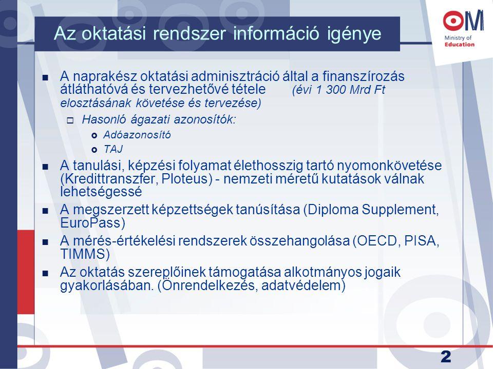 Az oktatási rendszer információ igénye