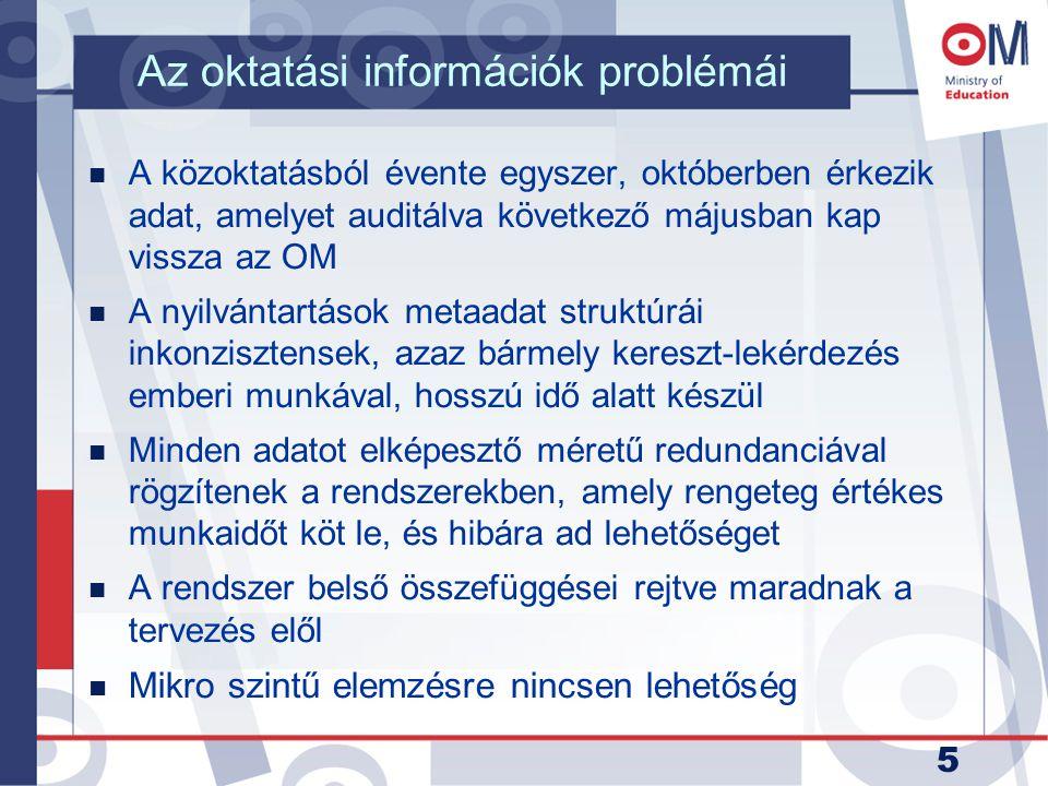 Az oktatási információk problémái