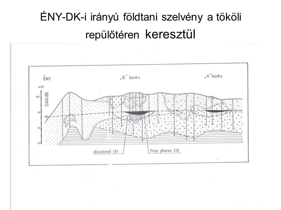 ÉNY-DK-i irányú földtani szelvény a tököli repülőtéren keresztül